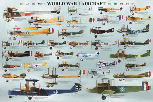 World War I Aircraft 24 x 36 Poster