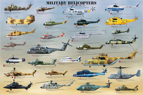 Military Helicopters 24 x 36 Poster
