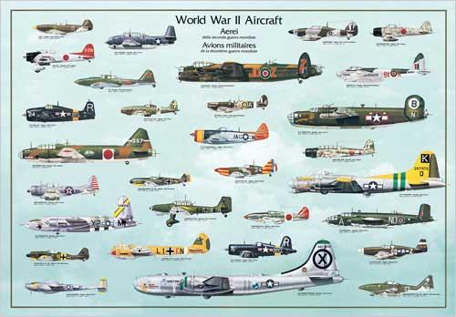 World War II Aircraft 24 x 36 Poster